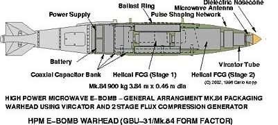 Resultado de imagen para electromagnetic pulse weapon